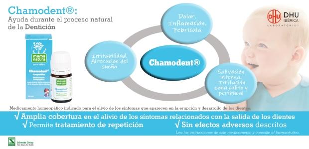 ficha-chamodent-alivio-sintomas-denticion-soy-mama-natura-homeopatia